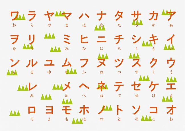 すべての講義 カタカナ 50音 : あいうえお表|アカオニ ...